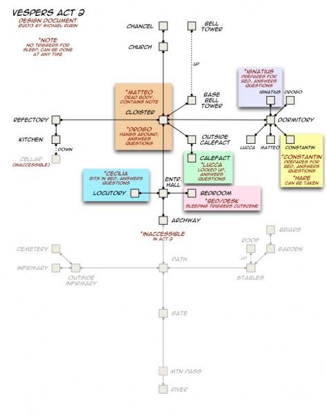 Vespers Map Act 2